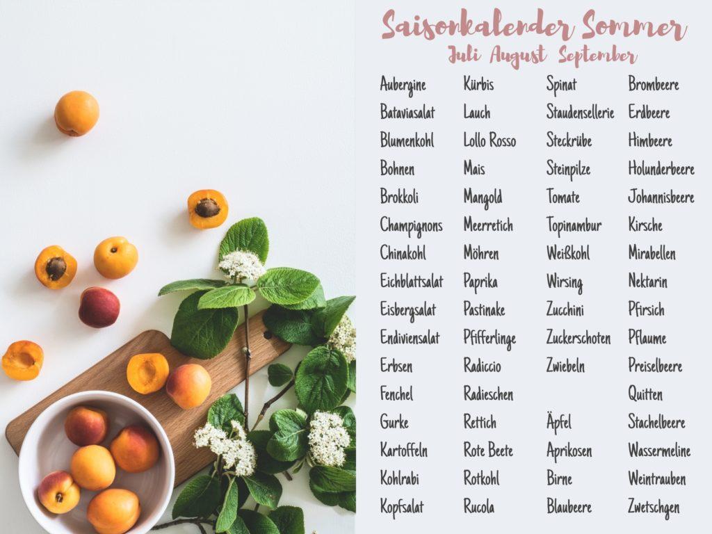 Saisonkalender Juli August September